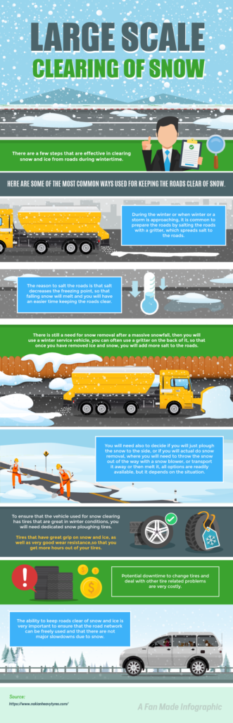 snow ploughing tires